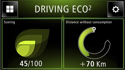 ECO Map