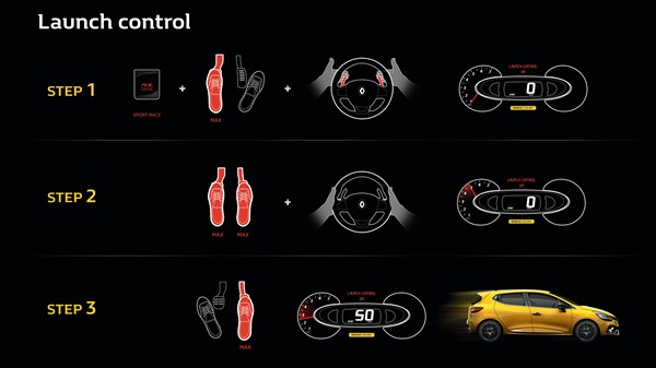 Renault launch control technology
